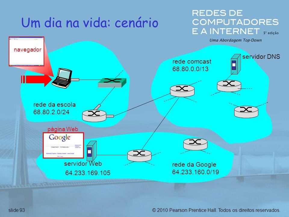 © 2010 Pearson Prentice Hall. Todos os direitos reservados.slide 93 Um dia na vida: cenário rede comcast 68.80.0.0/13 rede da Google 64.233.160.0/19 6