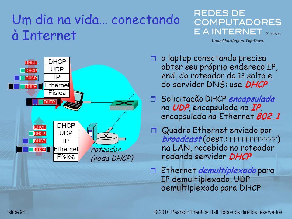 © 2010 Pearson Prentice Hall. Todos os direitos reservados.slide 94 Um dia na vida… conectando à Internet r o laptop conectando precisa obter seu próp
