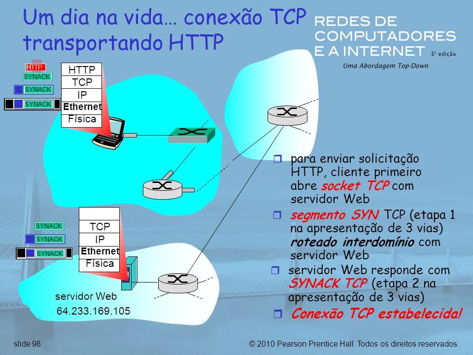 © 2010 Pearson Prentice Hall. Todos os direitos reservados.slide 98 Um dia na vida… conexão TCP transportando HTTP HTTP TCP IP Ethernet Física HTTP r