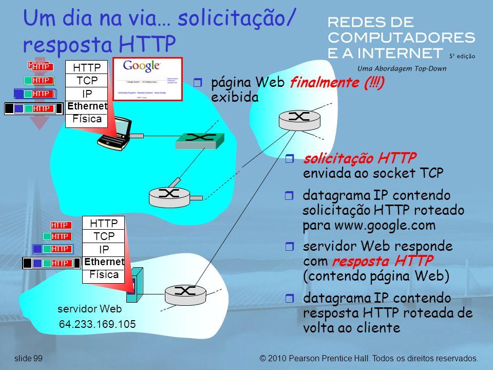 © 2010 Pearson Prentice Hall. Todos os direitos reservados.slide 99 Um dia na via… solicitação/ resposta HTTP HTTP TCP IP Ethernet Física HTTP r solic