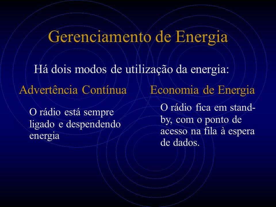 Gerenciamento de Energia Há dois modos de utilização da energia: Advertência ContínuaEconomia de Energia O rádio fica em stand- by, com o ponto de acesso na fila à espera de dados.