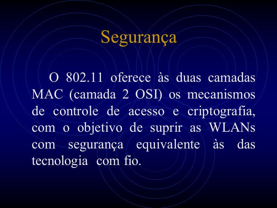 Segurança O 802.11 oferece às duas camadas MAC (camada 2 OSI) os mecanismos de controle de acesso e criptografia, com o objetivo de suprir as WLANs com segurança equivalente às das tecnologia com fio.