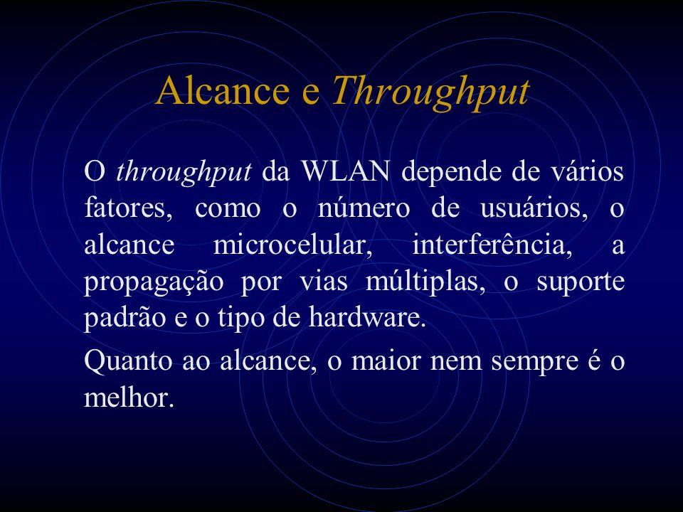 Alcance e Throughput O throughput da WLAN depende de vários fatores, como o número de usuários, o alcance microcelular, interferência, a propagação por vias múltiplas, o suporte padrão e o tipo de hardware.