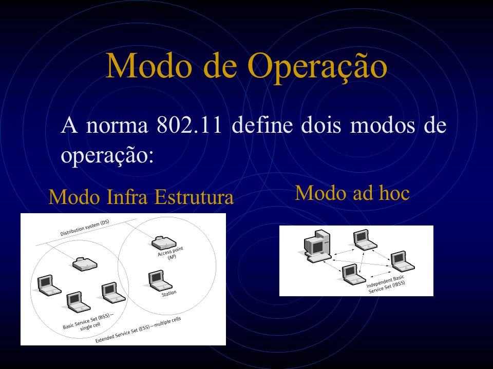 Modo de Operação A norma 802.11 define dois modos de operação: Modo Infra Estrutura Modo ad hoc