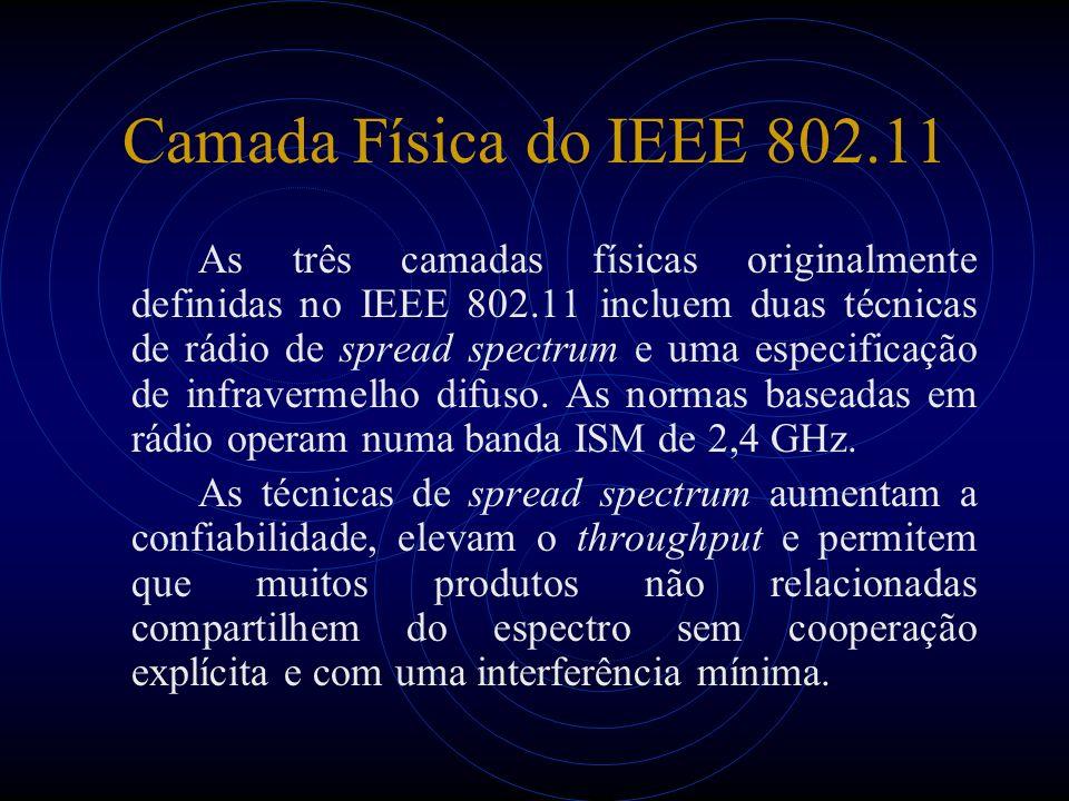 Camada Física do IEEE 802.11 As três camadas físicas originalmente definidas no IEEE 802.11 incluem duas técnicas de rádio de spread spectrum e uma es