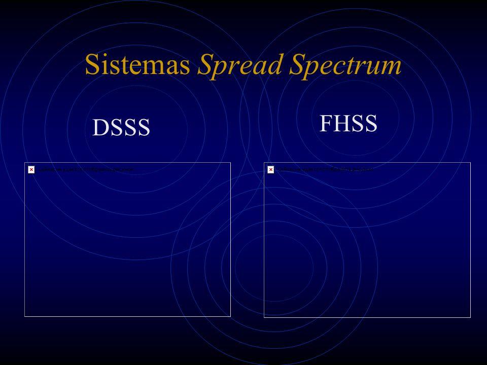 Sistemas Spread Spectrum DSSS FHSS