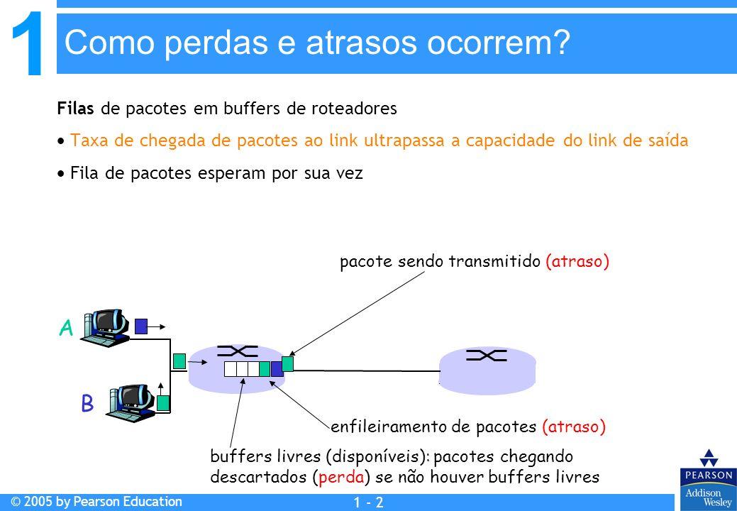 1 © 2005 by Pearson Education 1 - 2 Filas de pacotes em buffers de roteadores Taxa de chegada de pacotes ao link ultrapassa a capacidade do link de sa