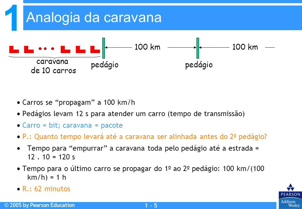 1 © 2005 by Pearson Education 1 - 5 Carros se propagam a 100 km/h Pedágios levam 12 s para atender um carro (tempo de transmissão) Carro = bit; caravana = pacote P.: Quanto tempo levará até a caravana ser alinhada antes do 2 o pedágio.
