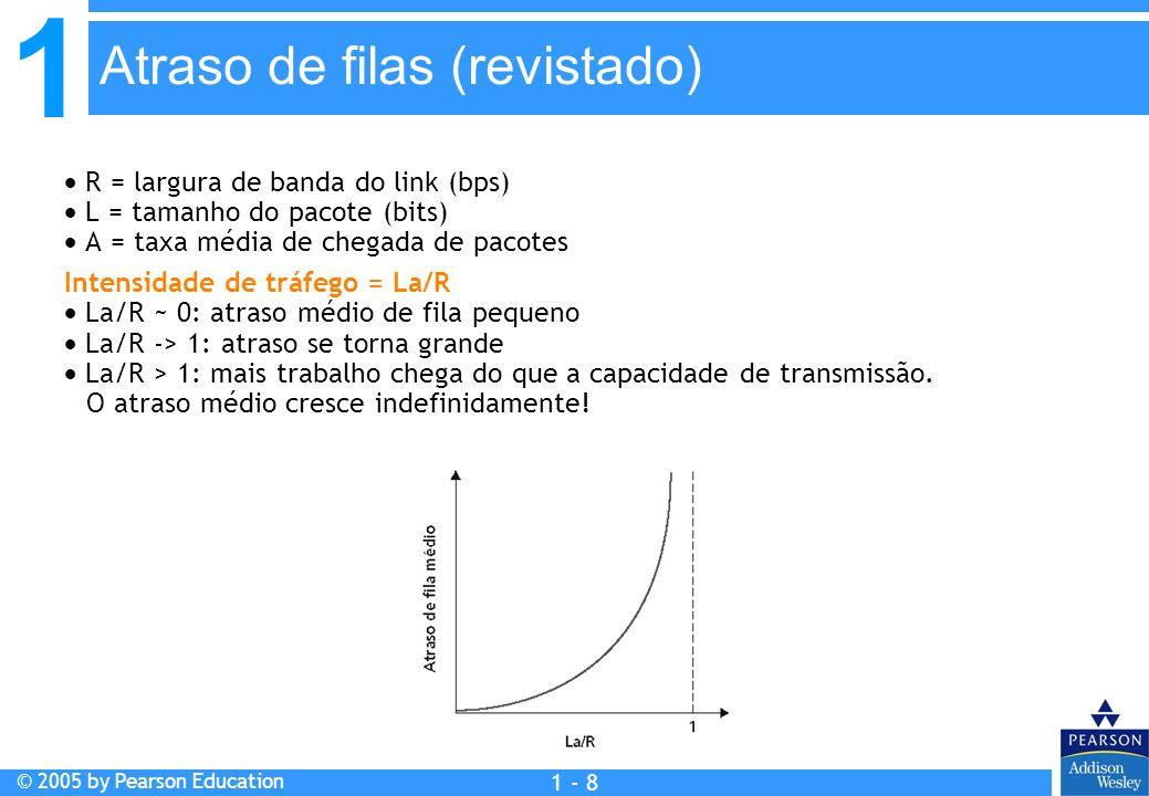 1 © 2005 by Pearson Education 1 - 8 R = largura de banda do link (bps) L = tamanho do pacote (bits) A = taxa média de chegada de pacotes Intensidade de tráfego = La/R La/R ~ 0: atraso médio de fila pequeno La/R -> 1: atraso se torna grande La/R > 1: mais trabalho chega do que a capacidade de transmissão.