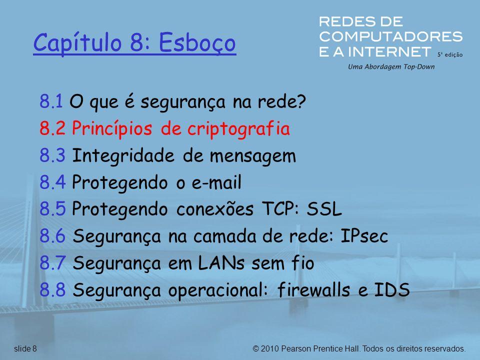 © 2010 Pearson Prentice Hall.Todos os direitos reservados.slide 39 Por que RSA é seguro.