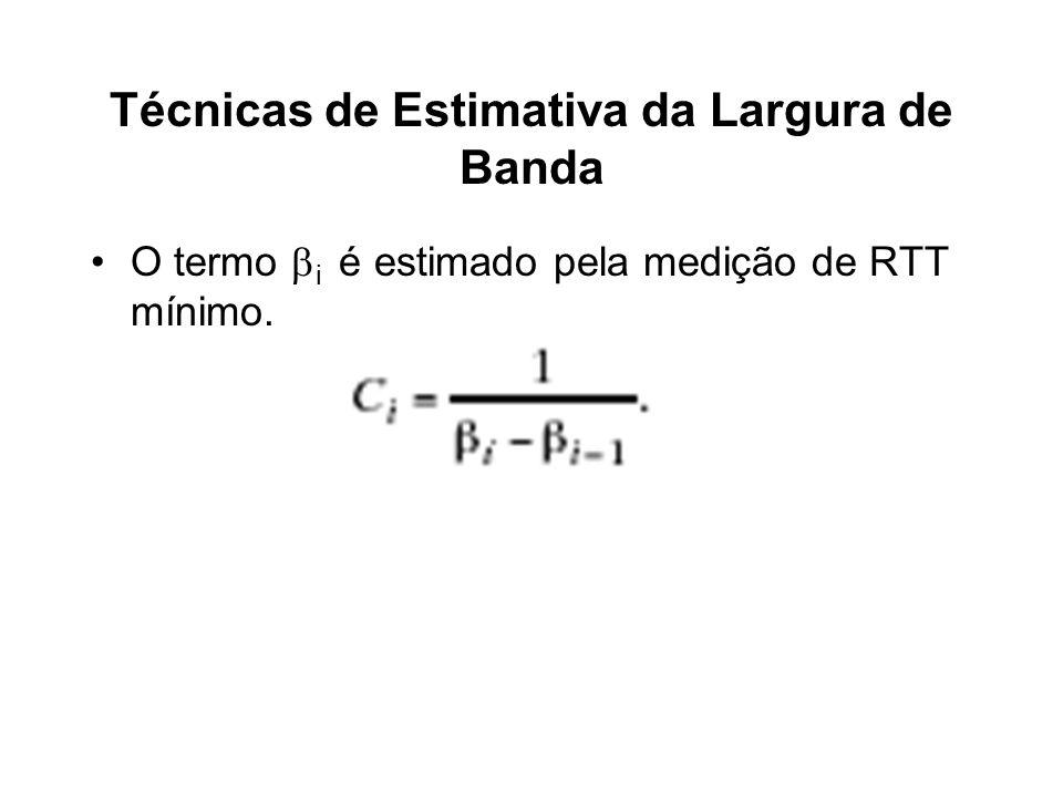 O termo i é estimado pela medição de RTT mínimo.