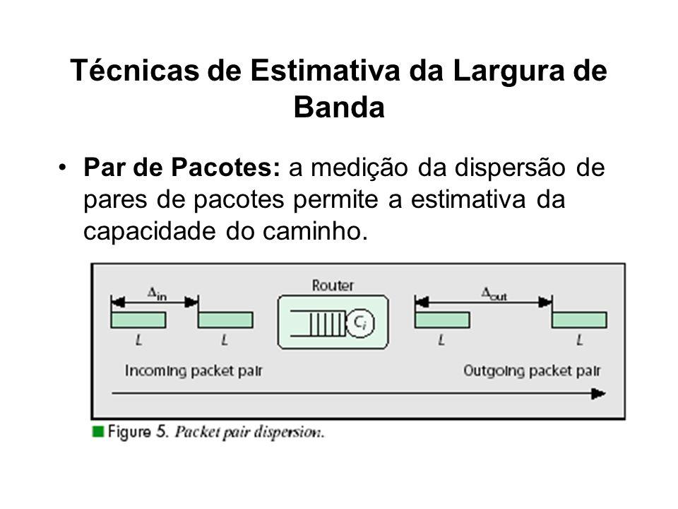 Técnicas de Estimativa da Largura de Banda Par de Pacotes: a medição da dispersão de pares de pacotes permite a estimativa da capacidade do caminho.