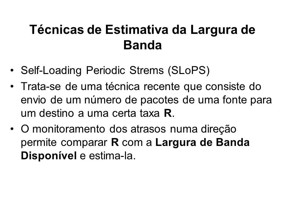 Técnicas de Estimativa da Largura de Banda Self-Loading Periodic Strems (SLoPS) Trata-se de uma técnica recente que consiste do envio de um número de