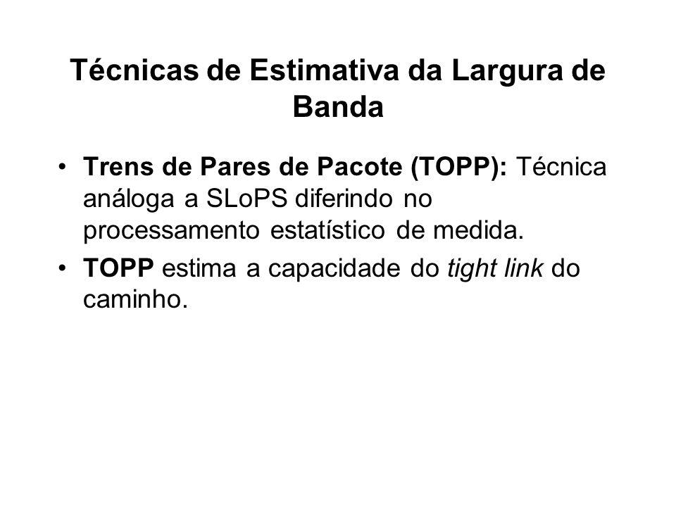 Trens de Pares de Pacote (TOPP): Técnica análoga a SLoPS diferindo no processamento estatístico de medida. TOPP estima a capacidade do tight link do c