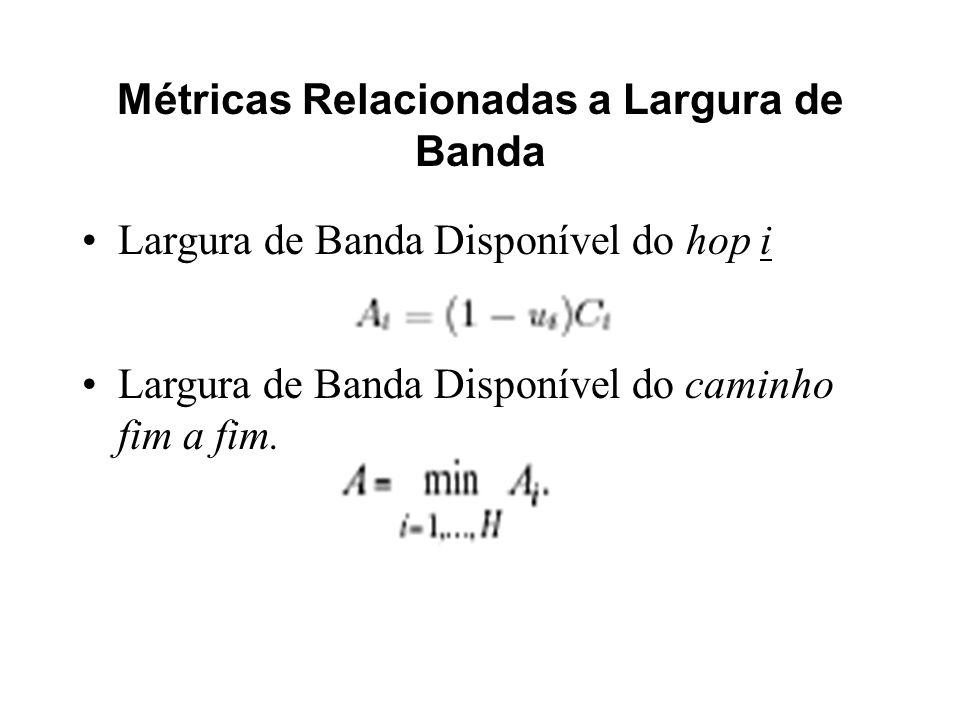 Métricas Relacionadas a Largura de Banda Largura de Banda Disponível do hop i Largura de Banda Disponível do caminho fim a fim.