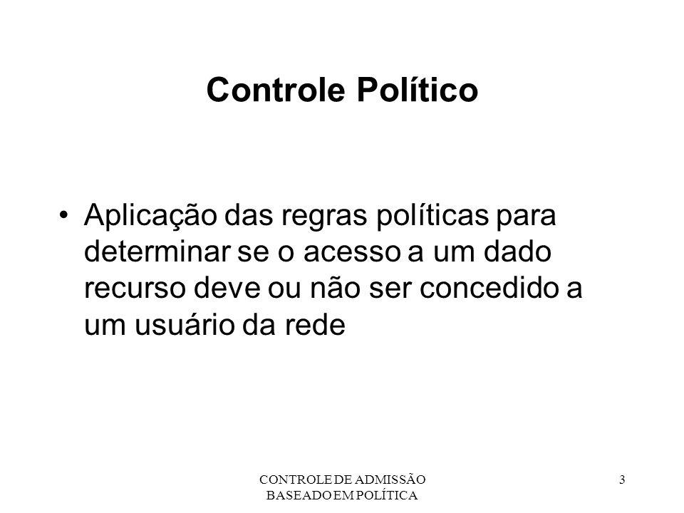 CONTROLE DE ADMISSÃO BASEADO EM POLÍTICA 14 Nós Politicamente Ignorantes Um nó politicamente ignorante (PIN) deve transportar os objetos políticos sem modificação.