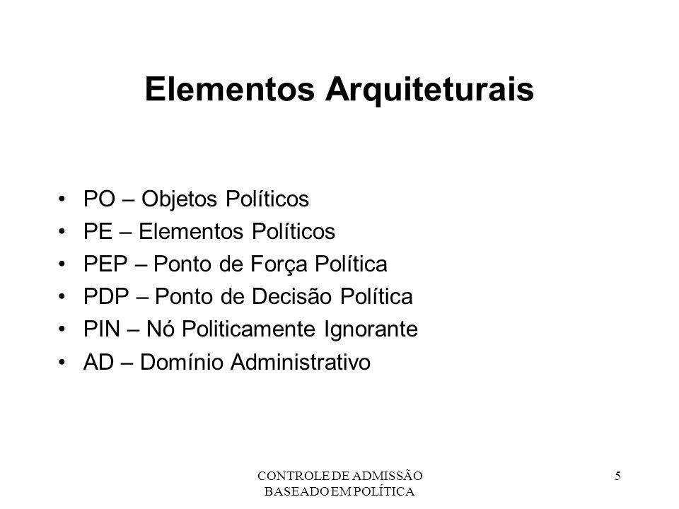 CONTROLE DE ADMISSÃO BASEADO EM POLÍTICA 6 Exemplo de Cenário RSVP PEP PDP PEP (PIN) DOMÍNIO ADMINISTRATIVO