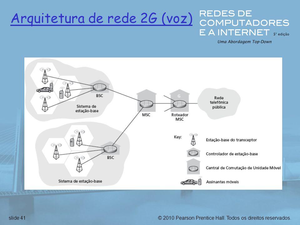 © 2010 Pearson Prentice Hall. Todos os direitos reservados.slide 41 Arquitetura de rede 2G (voz)