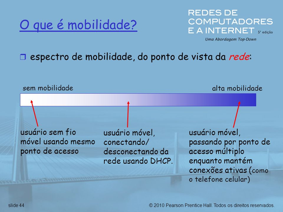 © 2010 Pearson Prentice Hall.Todos os direitos reservados.slide 44 O que é mobilidade.