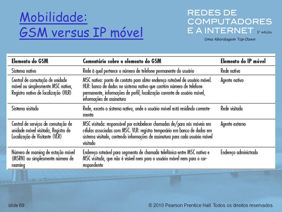 © 2010 Pearson Prentice Hall. Todos os direitos reservados.slide 69 Mobilidade: GSM versus IP móvel