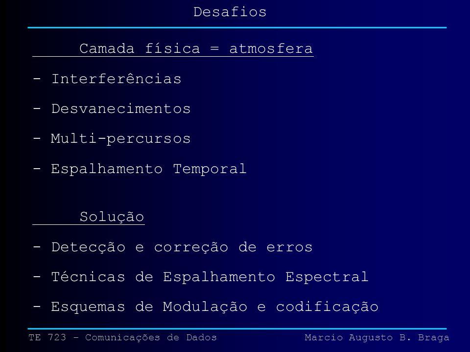 TE 723 - Comunicações de Dados Marcio Augusto B.
