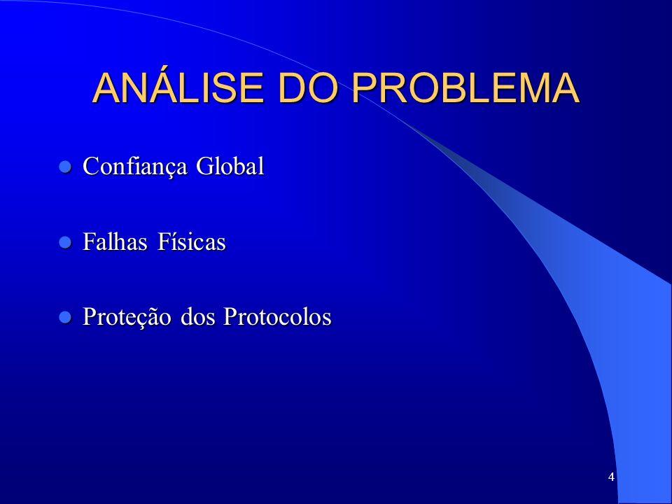 4 ANÁLISE DO PROBLEMA Confiança Global Confiança Global Falhas Físicas Falhas Físicas Proteção dos Protocolos Proteção dos Protocolos