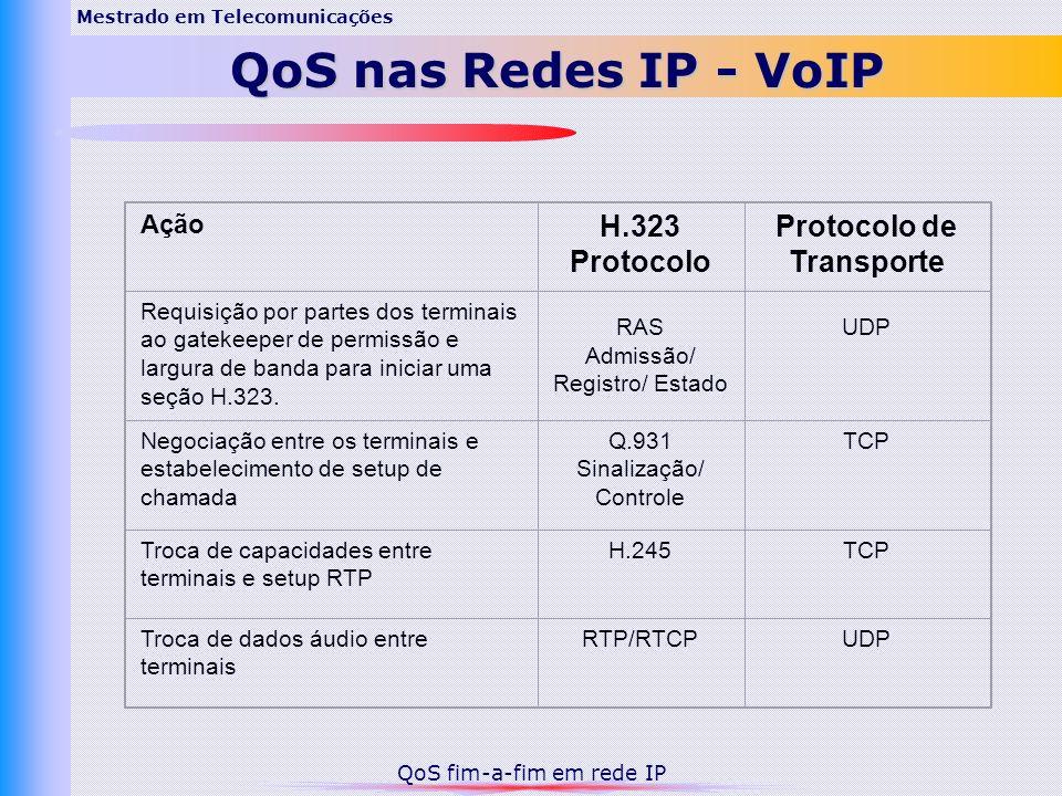 Mestrado em Telecomunicações QoS nas Redes IP - VoIP QoS fim-a-fim em rede IP Ação H.323 Protocolo Protocolo de Transporte Requisição por partes dos t
