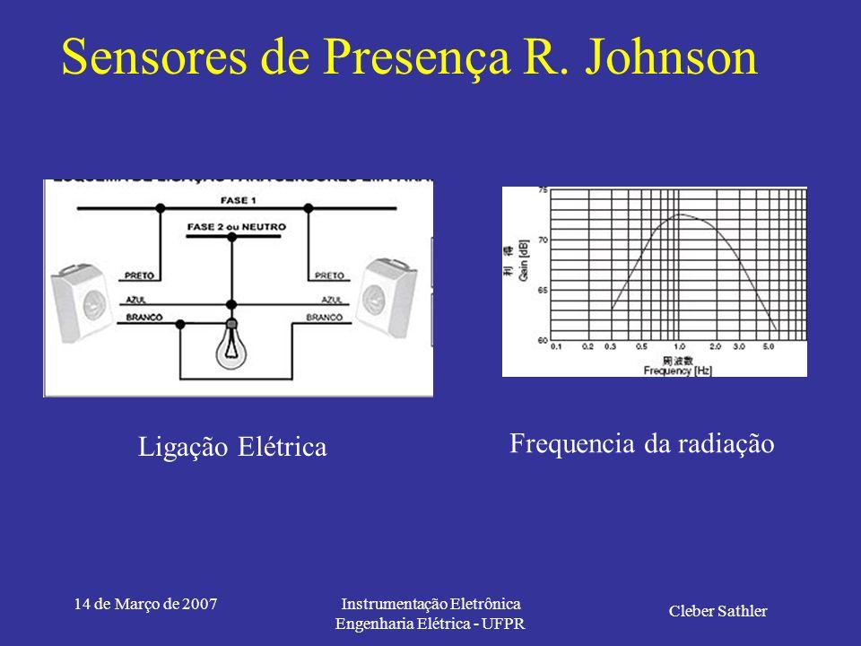 14 de Março de 2007Instrumentação Eletrônica Engenharia Elétrica - UFPR Sensores de Presença R. Johnson Cleber Sathler Espectros de Cobertura, Frequên