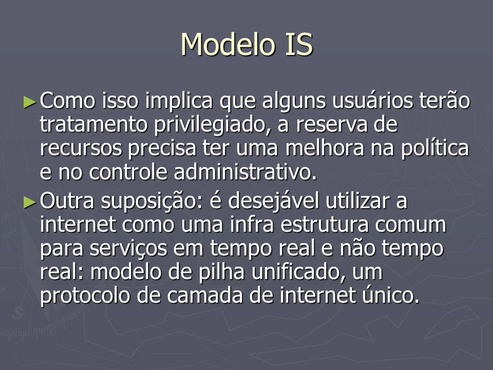 Modelo IS Como isso implica que alguns usuários terão tratamento privilegiado, a reserva de recursos precisa ter uma melhora na política e no controle administrativo.