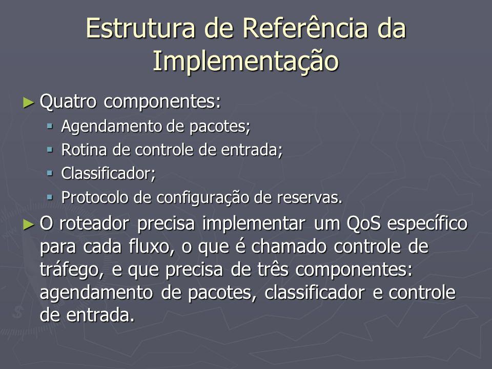 Estrutura de Referência da Implementação Quatro componentes: Quatro componentes: Agendamento de pacotes; Agendamento de pacotes; Rotina de controle de entrada; Rotina de controle de entrada; Classificador; Classificador; Protocolo de configuração de reservas.