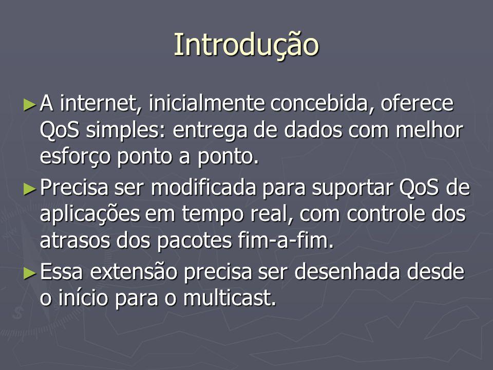 Introdução A internet, inicialmente concebida, oferece QoS simples: entrega de dados com melhor esforço ponto a ponto.