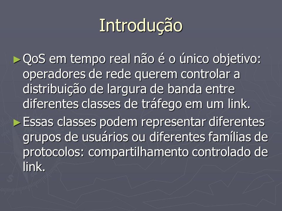 Introdução Servços Integrados (IS): serviço de melhor esforço, serviço em tempo real e compartilhamento controlado de link.