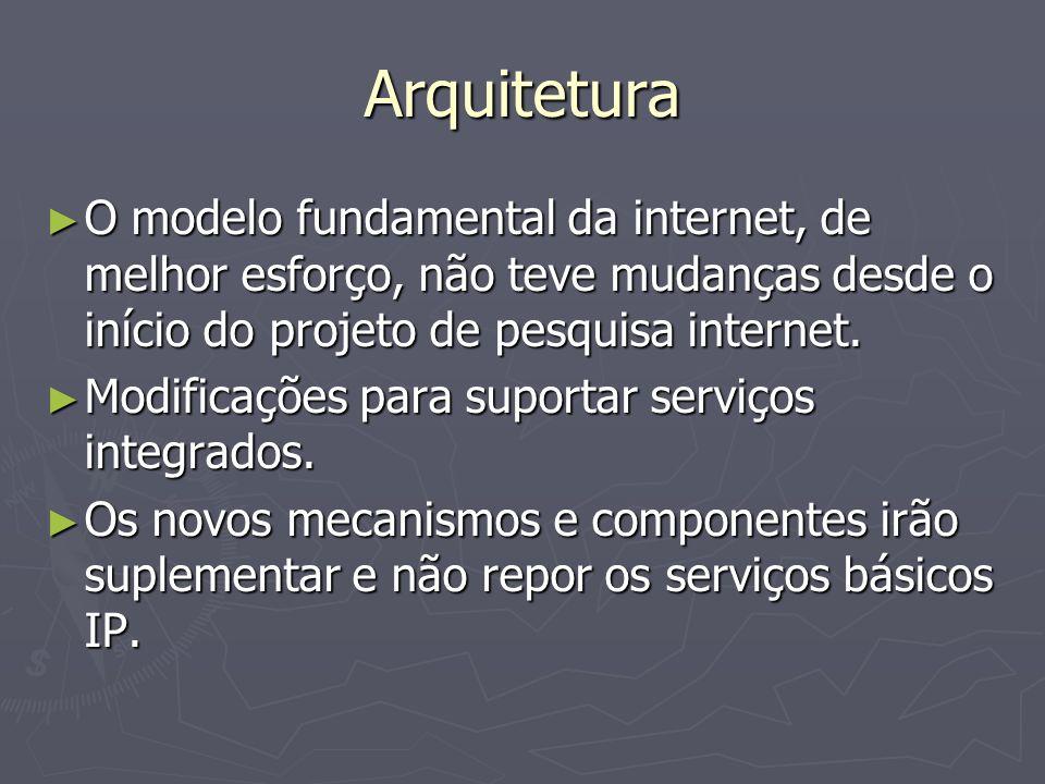Arquitetura A extensão tem dois elementos: A extensão tem dois elementos: Modelo de serviço extendido (modelo IS); Modelo de serviço extendido (modelo IS); Estrutura de referência da implementação, que fornece o vocabulário e organização programática genérica para realizar o modelo.