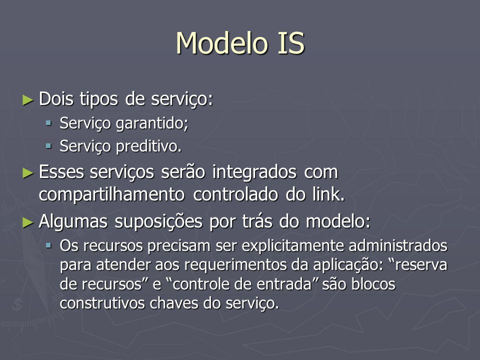 Modelo IS Dois tipos de serviço: Dois tipos de serviço: Serviço garantido; Serviço garantido; Serviço preditivo.
