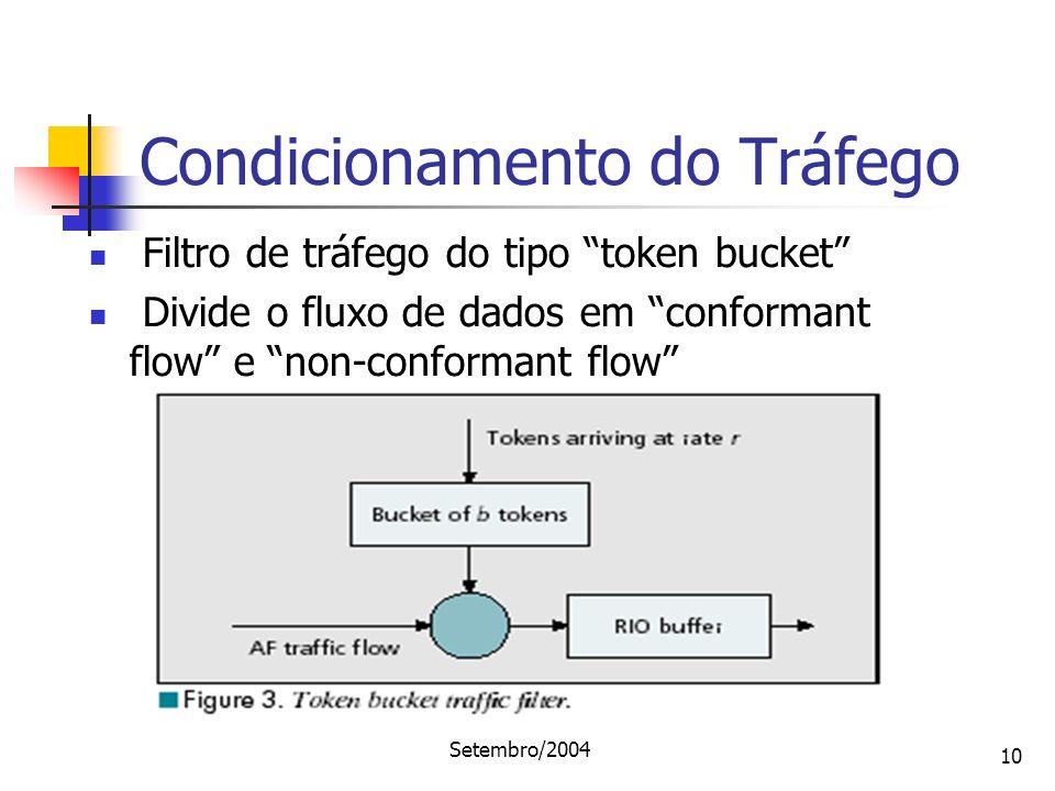 Setembro/2004 10 Condicionamento do Tráfego Filtro de tráfego do tipo token bucket Divide o fluxo de dados em conformant flow e non-conformant flow
