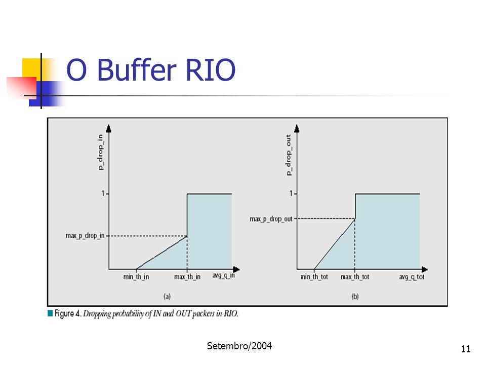 Setembro/2004 11 O Buffer RIO