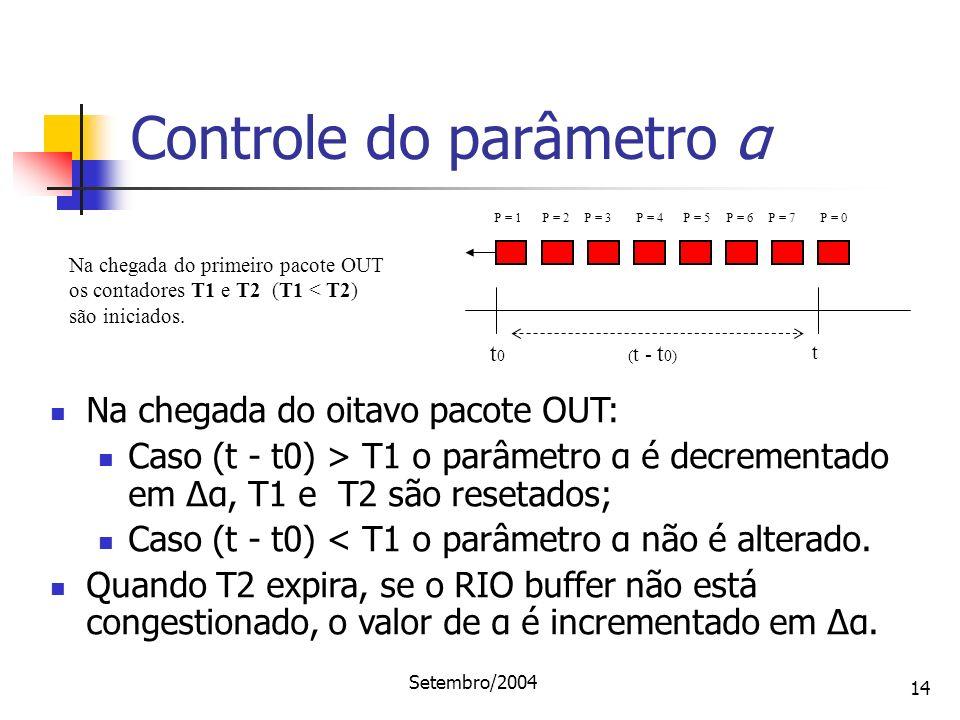 Setembro/2004 14 Controle do parâmetro α Na chegada do oitavo pacote OUT: Caso (t - t0) > T1 o parâmetro α é decrementado em Δα, T1 e T2 são resetados