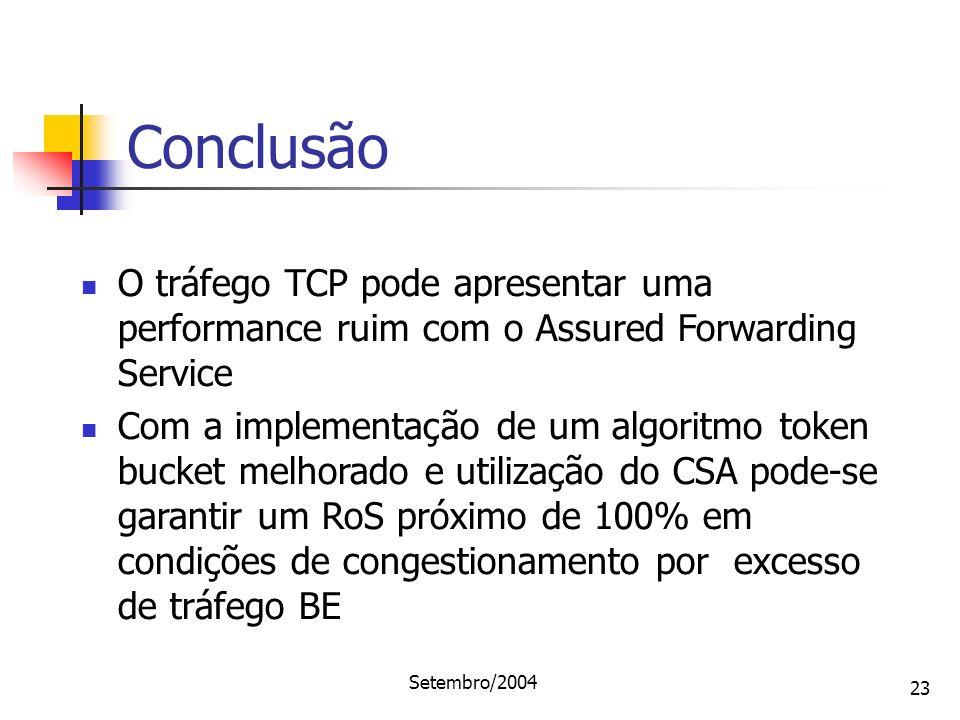 Setembro/2004 23 Conclusão O tráfego TCP pode apresentar uma performance ruim com o Assured Forwarding Service Com a implementação de um algoritmo tok