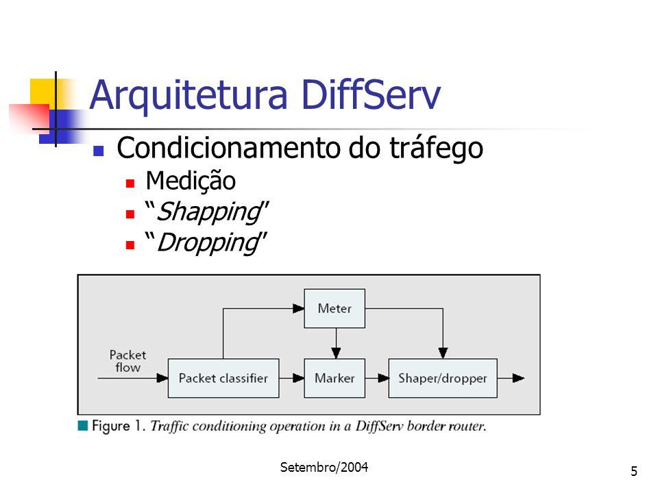 Setembro/2004 6 O IETF definiu três tipos de envio para o DiffServ: Expedited Forwarding (EF) Assured Forwarding (AF) Best Effort (BE) Formas de envio