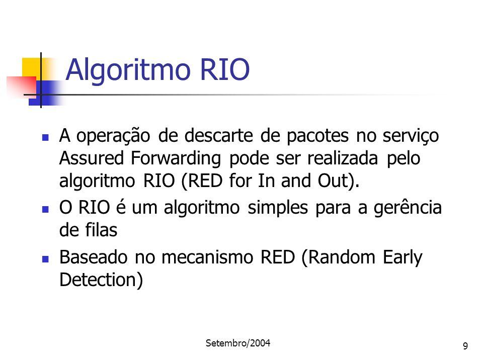 Setembro/2004 9 Algoritmo RIO A operação de descarte de pacotes no serviço Assured Forwarding pode ser realizada pelo algoritmo RIO (RED for In and Ou
