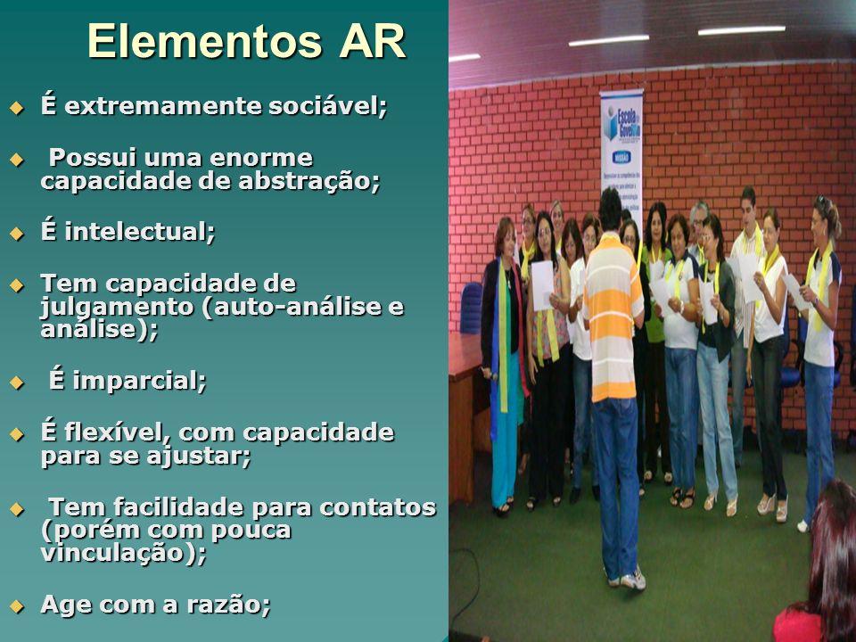 Elementos AR É extremamente sociável; É extremamente sociável; Possui uma enorme capacidade de abstração; Possui uma enorme capacidade de abstração; É
