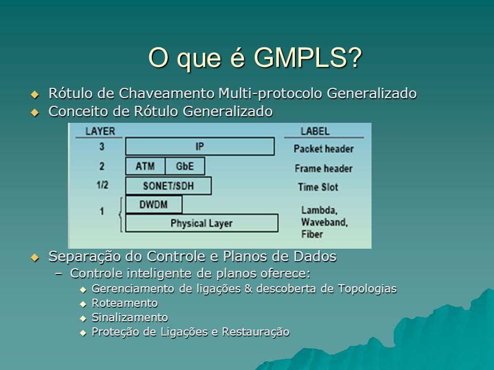 O que é GMPLS? Rótulo de Chaveamento Multi-protocolo Generalizado Rótulo de Chaveamento Multi-protocolo Generalizado Conceito de Rótulo Generalizado C