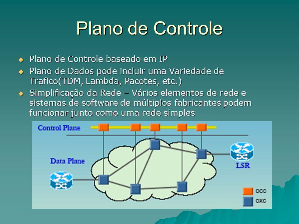 Plano de Controle Plano de Controle baseado em IP Plano de Controle baseado em IP Plano de Dados pode incluir uma Variedade de Trafico(TDM, Lambda, Pacotes, etc.) Plano de Dados pode incluir uma Variedade de Trafico(TDM, Lambda, Pacotes, etc.) Simplificação da Rede – Vários elementos de rede e sistemas de software de múltiplos fabricantes podem funcionar junto como uma rede simples Simplificação da Rede – Vários elementos de rede e sistemas de software de múltiplos fabricantes podem funcionar junto como uma rede simples