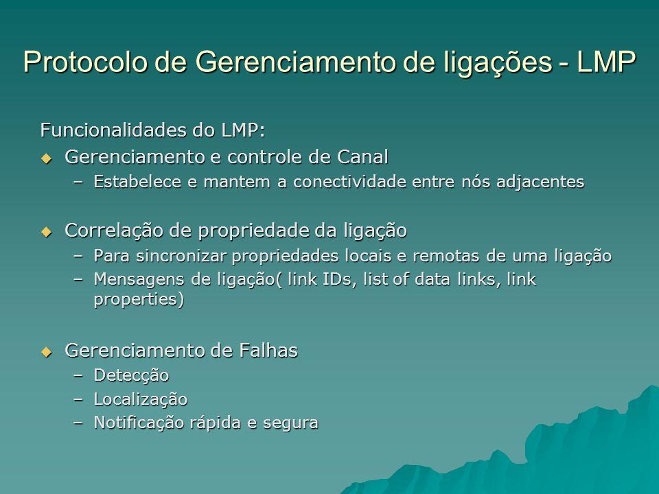 Protocolo de Gerenciamento de ligações - LMP Funcionalidades do LMP: Gerenciamento e controle de Canal Gerenciamento e controle de Canal –Estabelece e