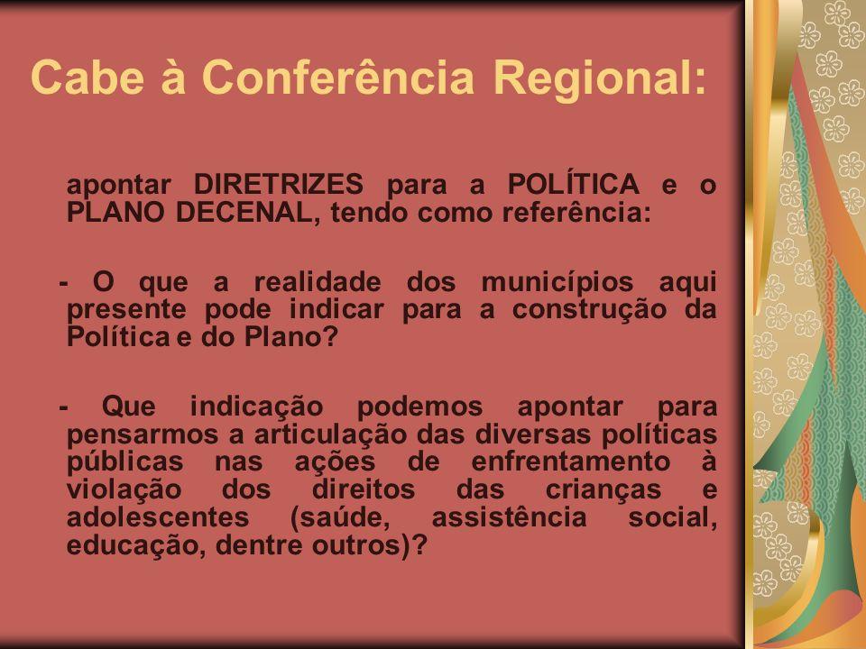 Cabe à Conferência Regional: apontar DIRETRIZES para a POLÍTICA e o PLANO DECENAL, tendo como referência: - O que a realidade dos municípios aqui presente pode indicar para a construção da Política e do Plano.