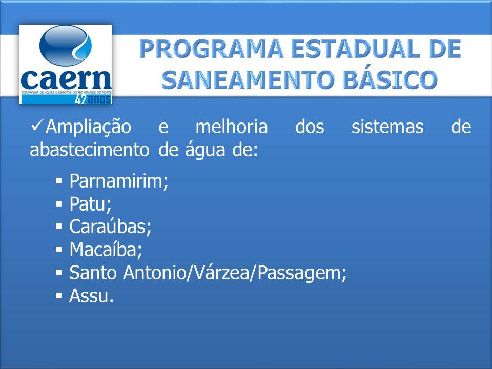 Ampliação e melhoria dos sistemas de abastecimento de água de: Parnamirim; Patu; Caraúbas; Macaíba; Santo Antonio/Várzea/Passagem; Assu.
