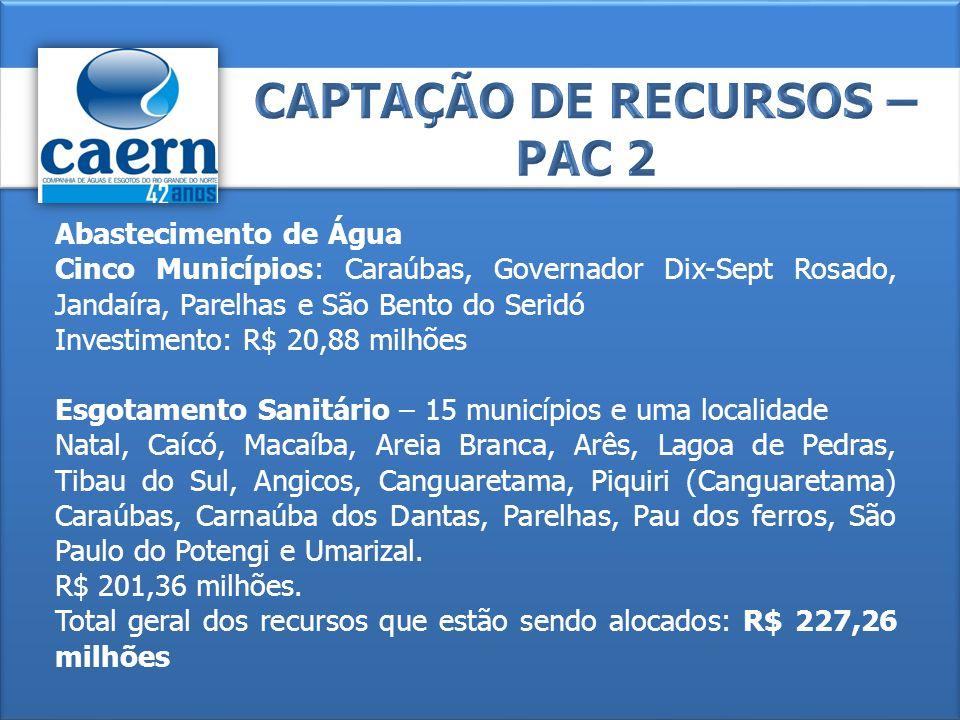 Abastecimento de Água Cinco Municípios: Caraúbas, Governador Dix-Sept Rosado, Jandaíra, Parelhas e São Bento do Seridó Investimento: R$ 20,88 milhões