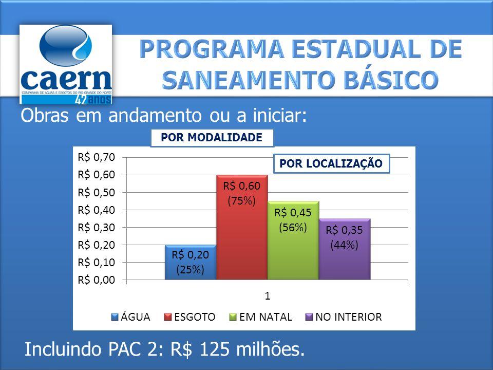 Obras em andamento ou a iniciar: Incluindo PAC 2: R$ 125 milhões. POR MODALIDADE POR LOCALIZAÇÃO