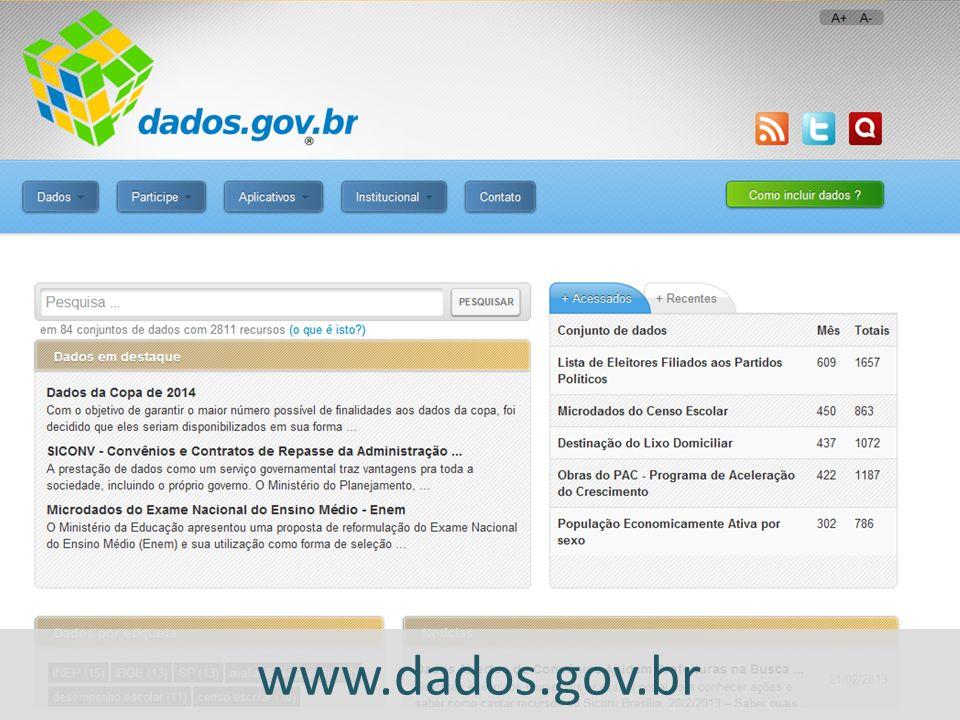 www.dados.gov.br