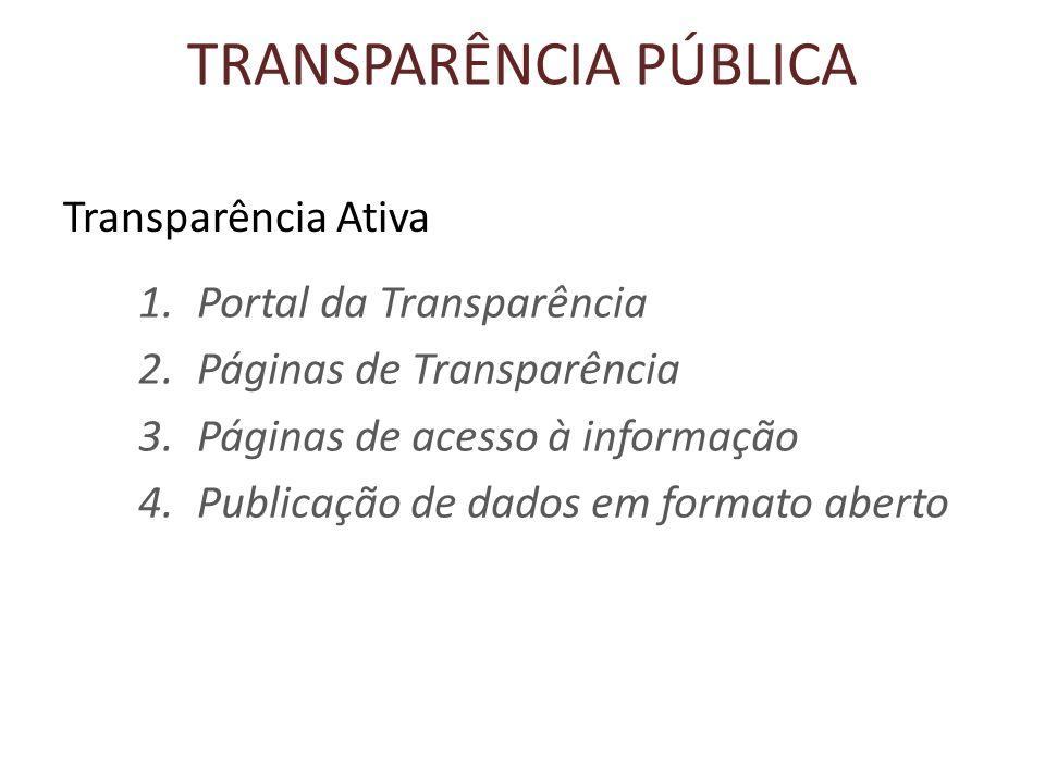 TRANSPARÊNCIA PÚBLICA Transparência Ativa 1.Portal da Transparência 2.Páginas de Transparência 3.Páginas de acesso à informação 4.Publicação de dados em formato aberto